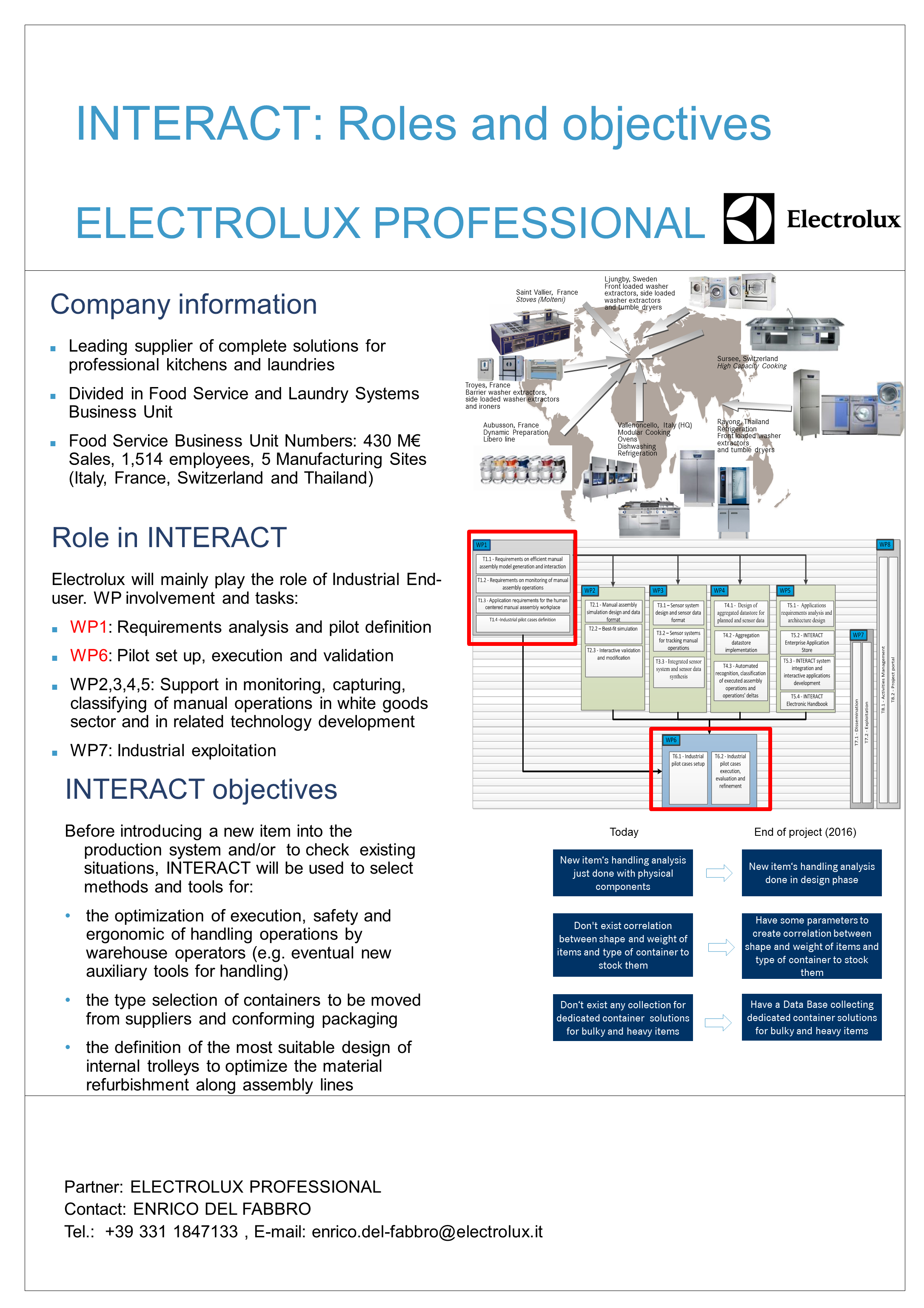 INTERACT Poster Electrolux