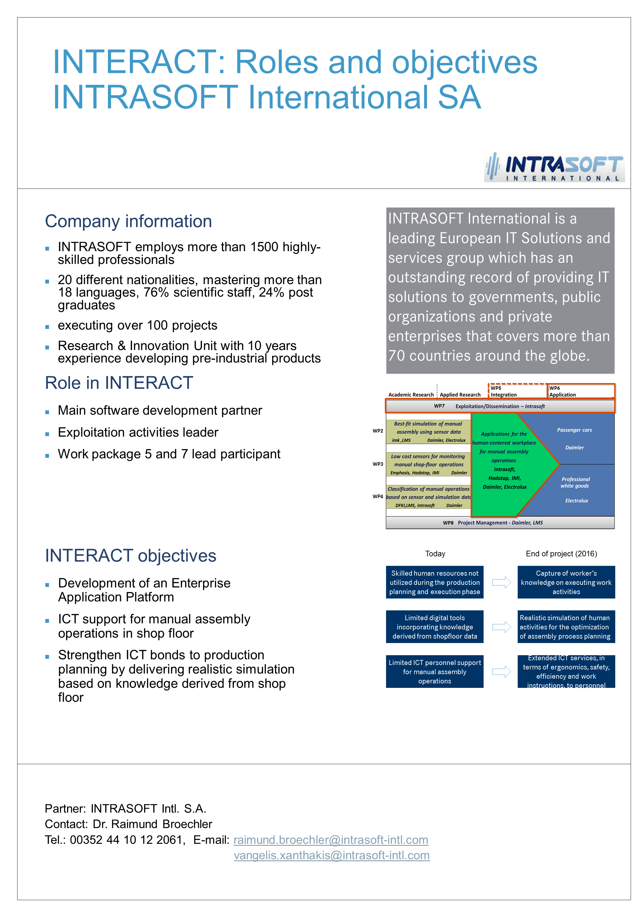 INTERACT Poster INTRASOFT